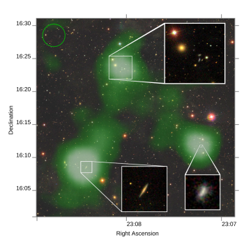 The bridge of gas (shown in green) stretches from the large galaxy at the bottom left to the group of galaxies at the top. A third nearby galaxy to the right also has a shorter stream of gas attached to it. The three insets show expanded views of the different galaxies and the green circle indicates the Arecibo telescope beam. Credit: Rhys Taylor/Arecibo Galaxy Environment Survey/The Sloan Digital Sky Survey Collaboration. Click for a full resolution image